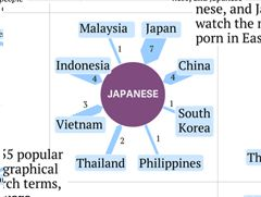 Infographic Reveals East Asia Has 'Japanese Fetish'
